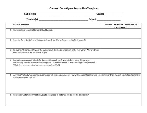 common lesson plan template lesson planning templates ccss
