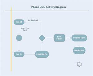 Hotel Telephone Wiring Diagram