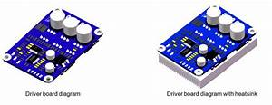 High Voltage Brushless Motor Speed Controller For