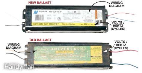 Ballast Lamp Led Verlichting Watt