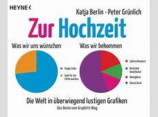 Katja Berlin Zur Hochzeit Heyne Verlag Taschenbuch