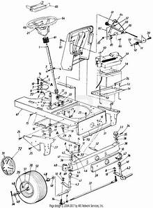 Mtd 145y834p401  1995  Parts Diagram For Wheels  Front  Steering Assembly  Axle  Front  Battery