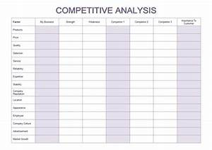 points to monitor during competitive analysis promodo With competitor research template
