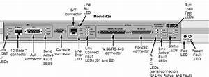 3c8427 3com Refurbished Netbuilder 427 Multiprotocal