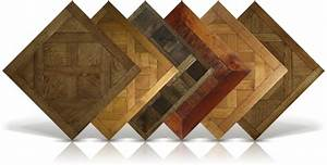 Parquet Sanding - Wood Floor Experts