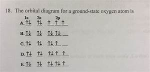 The Orbital Diagram For A Ground State Oxygen Atom Is