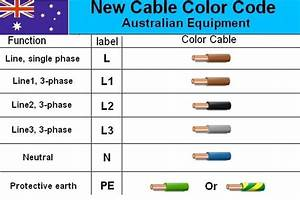 Electrical Wiring Diagram Colors