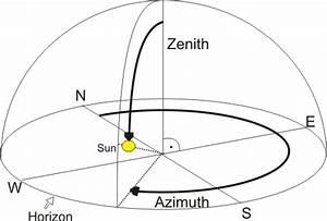 Sonnenstand Verschattung Berechnen : bersicht ~ Themetempest.com Abrechnung