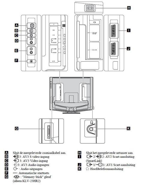 chromecast aansluiten op een tv zonder hdmi televisies beamers