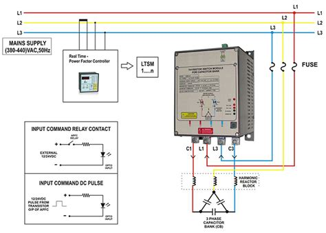 thyristor switch module vtsm for capacitor bank