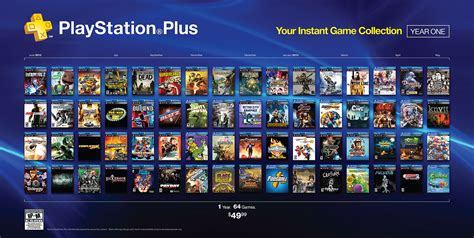 meilleur siege auto 1 2 3 worst part of playstation now ps3 you already own