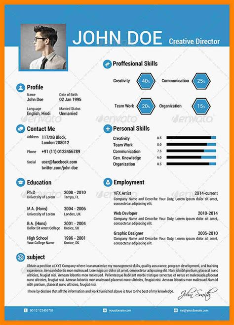 attractive resume sap appeal