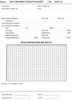 Welding QC Inspection Checksheets | QA/QC Construction