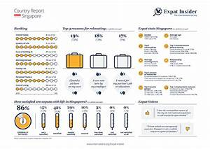 Expat Insider 2015: How Expats Enjoy Living & Working in ...