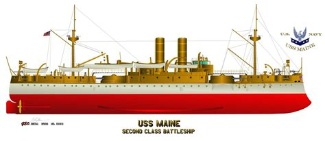 Uss Maine 1898 Sinking by The American War American War And On
