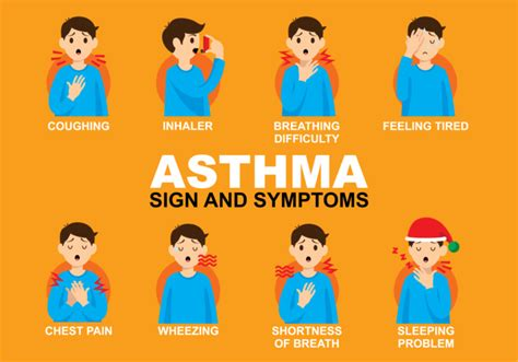 Asthma Signs And Symptoms Free Vector  Download Free. Dreamscape Murals. Chills Signs. Lit Signs. Leo Horoscope Signs Of Stroke. Overland Decals. Career Counselling Banners. Weyland Yutani Logo. Platelet Count Signs Of Stroke