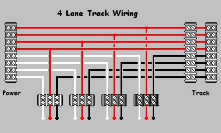 Slot Car Track Wiring Diagram by Ho Slot Car Racing Controllers