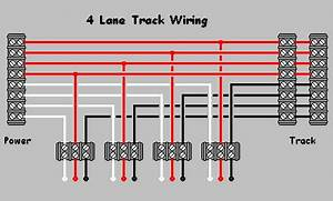 Advanced Wiring Slot Car Track - For 2003 Chevy Ac Wiring Diagram -  loader.furnaces.jeanjaures37.fr | Advanced Wiring Slot Car Track |  | Wiring Diagram Resource