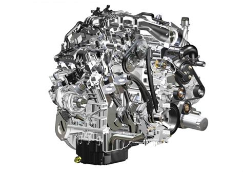 reliable  ecoboost    reader