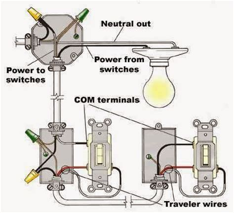 Residential Wiring Diagrams Improperly Three Way