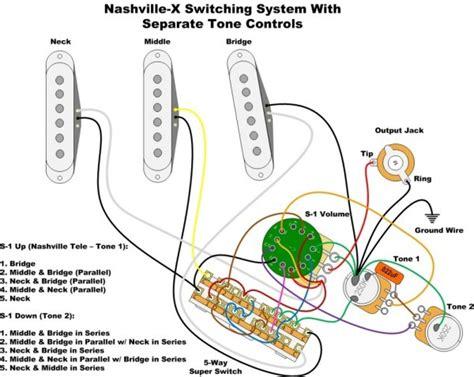 American Deluxe Strat Wiring Diagram by Fender Strat Wiring Mods