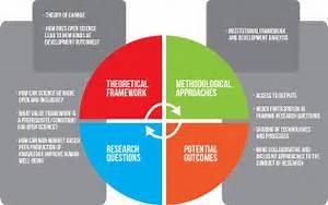 Ocsdnet Conceptual Framework