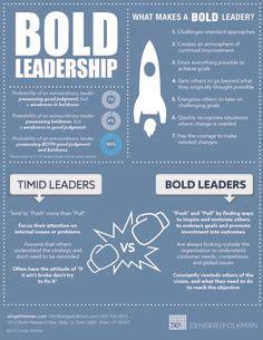 leadership images leadership leadership quotes
