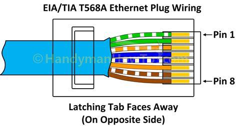 gigabit ethernet wiring diagram 31 wiring diagram images
