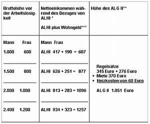 Berechnen Arbeitslosengeld : vergleich von alhi sozialhilfe alg ii teil 2 agora free portal ~ Themetempest.com Abrechnung