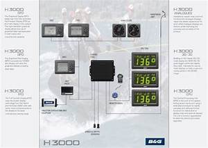 Quick Guide To Instrument Calibration - B  U0026 G