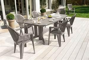 Table De Jardin Plastique : mobilier de jardin plastique ~ Dailycaller-alerts.com Idées de Décoration