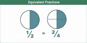 Equivalent Fractions Definition, and solved examples