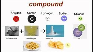 mixtures, molecules, compounds - YouTube