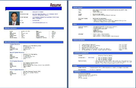 contoh resume ringkas kerja kerajan contoh resume bahasa melayu resume kerja swasta resume