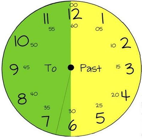clock learn here 39 s a template for a quot learning clock quot lots of helpful skills can be covered with