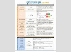 PMP Study Guide in plain English PMP Cheat Sheet by