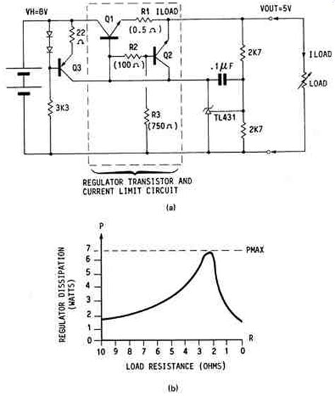 Smps Foldback Entrant Output Current Limiting