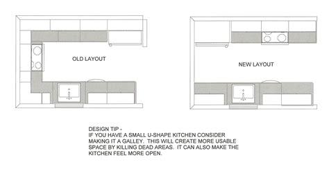 kitchen floor plan ideas ideas for kitchen remodeling floor plans roy home design