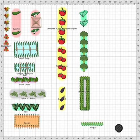 garden plan milford vegetable garden