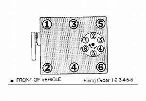 What Is The Firing Order Fo A 1991 Camaro Rs And Which