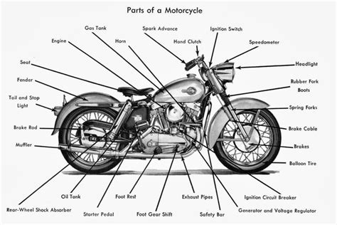 Best Spare Parts On The Internet In Motorcycle Parts