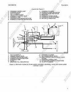 Hyster Forklift Repair Manuals  Service Manuals  Electrical Wiring Diagrams  Hydravlic Diagrams