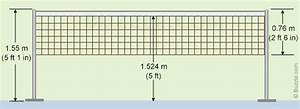 A Short Overview Of The Dimensions Of A Badminton Court