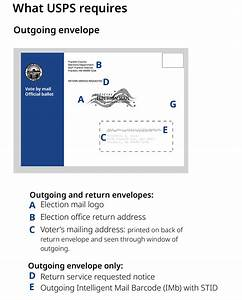 Designing Vote At Home Envelopes And Materials
