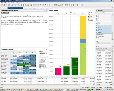 tibco spotfire review  pricing features shortcomings