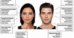 facial features men find attractive