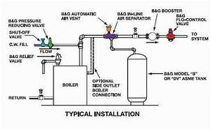 Turn Off Switching To Baseboard Heating Forced Air
