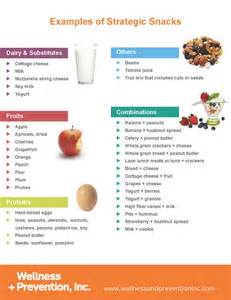 Low Glycemic Foods List Printable