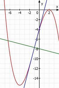 Parabel Schnittpunkt Berechnen : ganzrationale funktion 3 grades bestimmen schnittpunkt mit parabel tangentengleichung ~ Themetempest.com Abrechnung