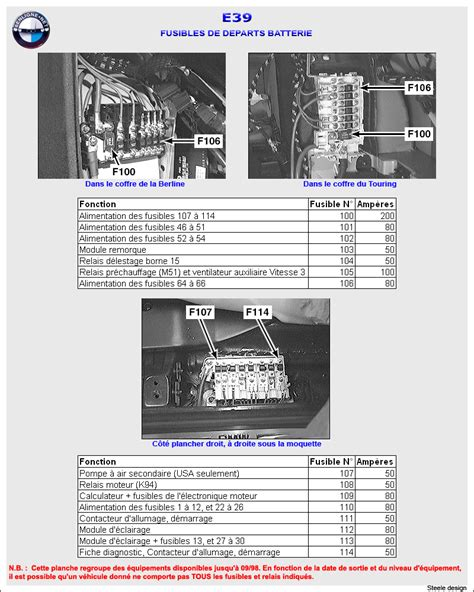 Fuse Box Diagram 1990 Bmw 730i by Document Technique Boite Fusible Bmw